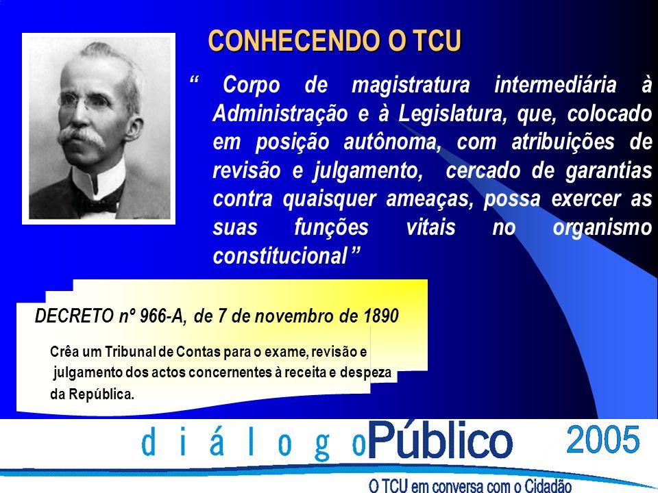 CONHECENDO O TCU