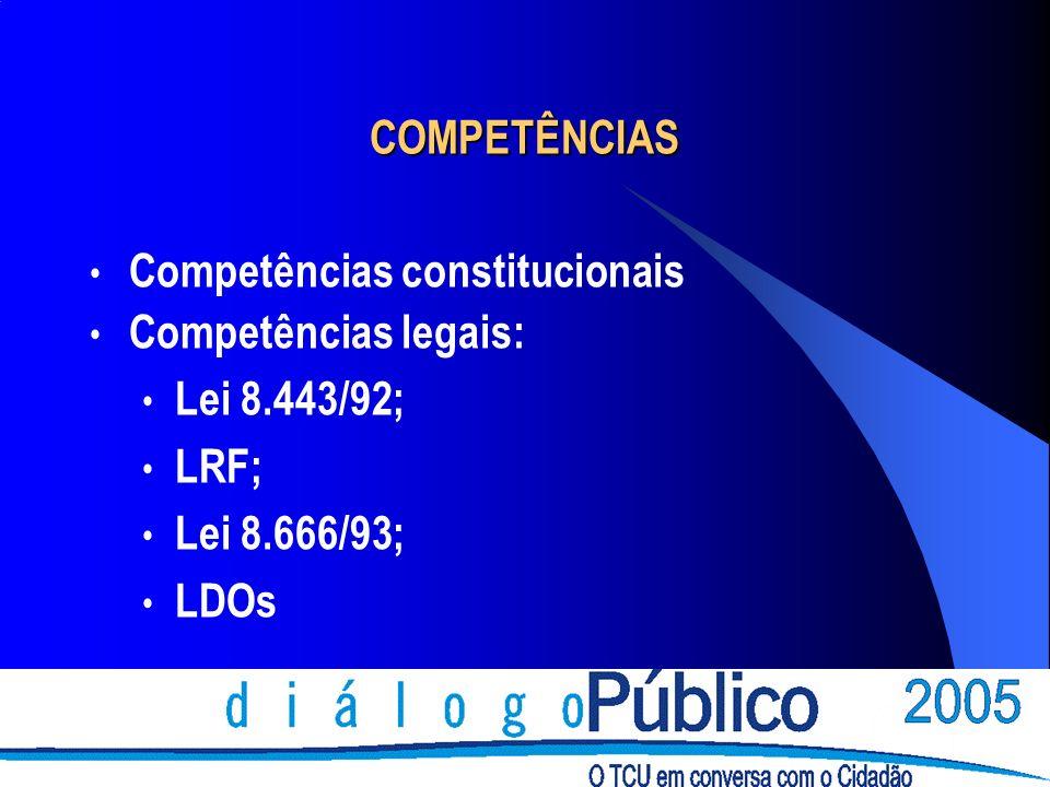 COMPETÊNCIAS Competências constitucionais. Competências legais: Lei 8.443/92; LRF; Lei 8.666/93;