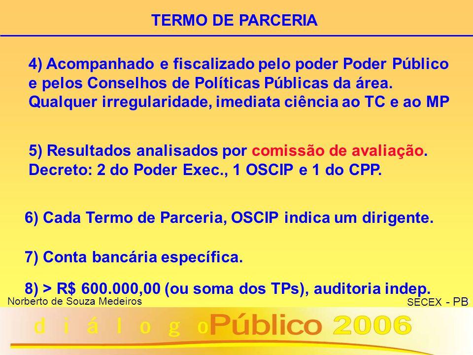 6) Cada Termo de Parceria, OSCIP indica um dirigente.