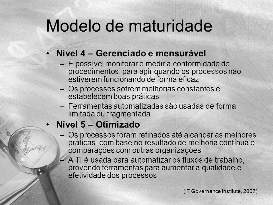 Modelo de maturidade Nível 4 – Gerenciado e mensurável