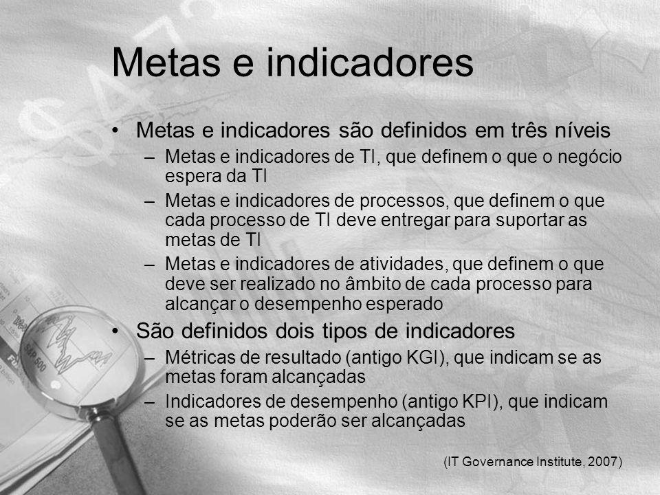 Metas e indicadores Metas e indicadores são definidos em três níveis
