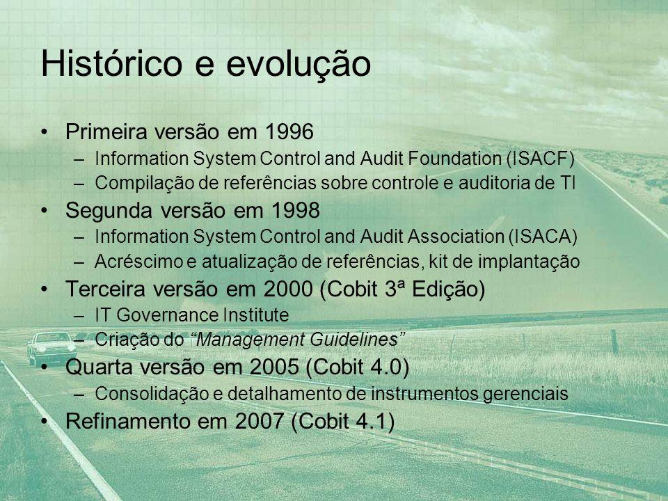 Histórico e evolução Primeira versão em 1996 Segunda versão em 1998