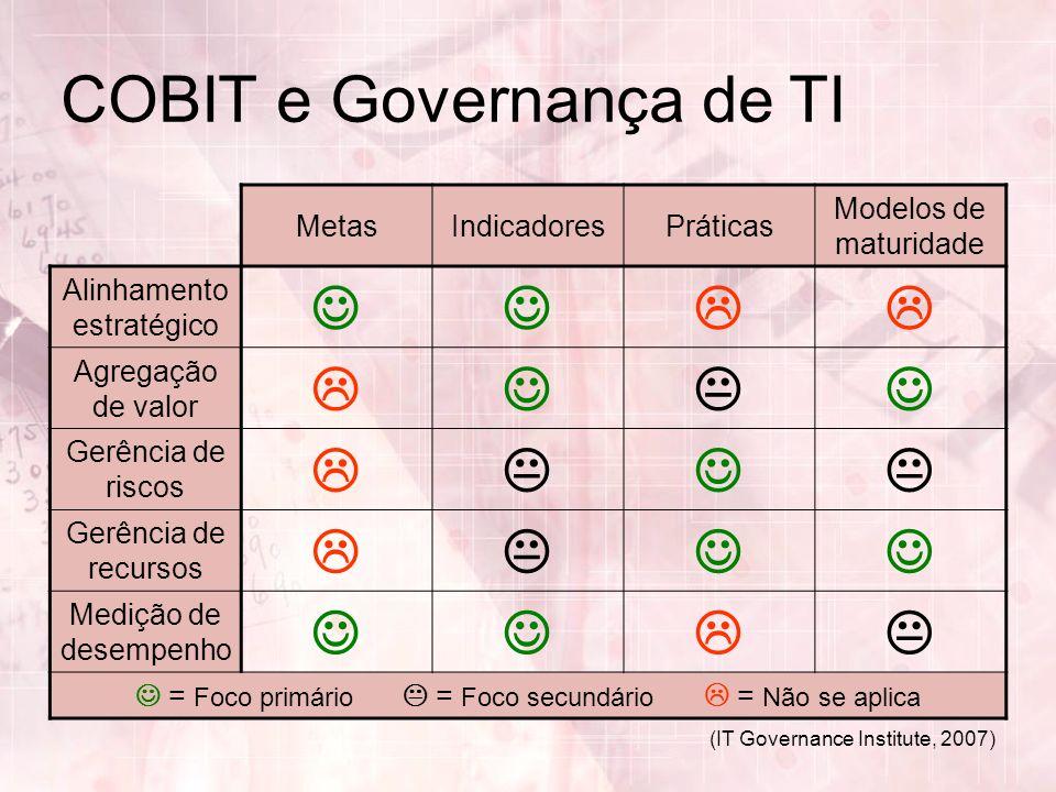 COBIT e Governança de TI