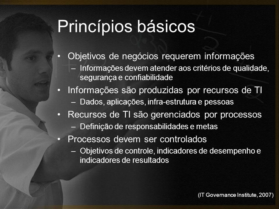 Princípios básicos Objetivos de negócios requerem informações