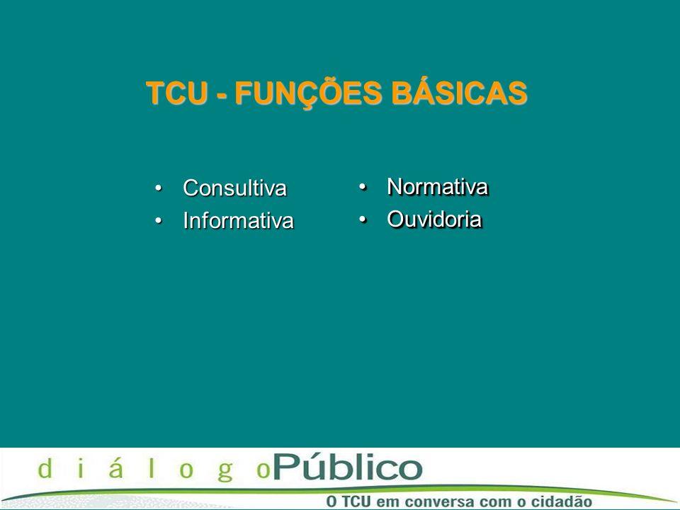 TCU - FUNÇÕES BÁSICAS Consultiva Informativa Normativa Ouvidoria