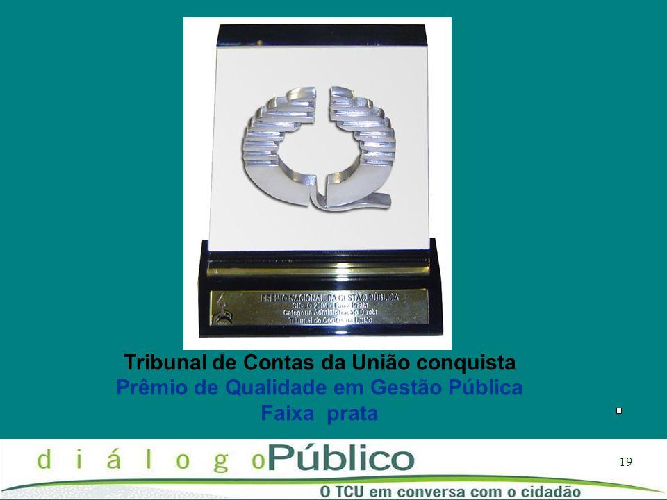 Tribunal de Contas da União conquista Prêmio de Qualidade em Gestão Pública