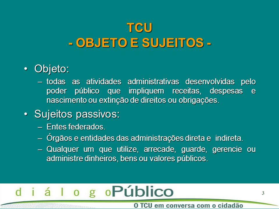 TCU - OBJETO E SUJEITOS -
