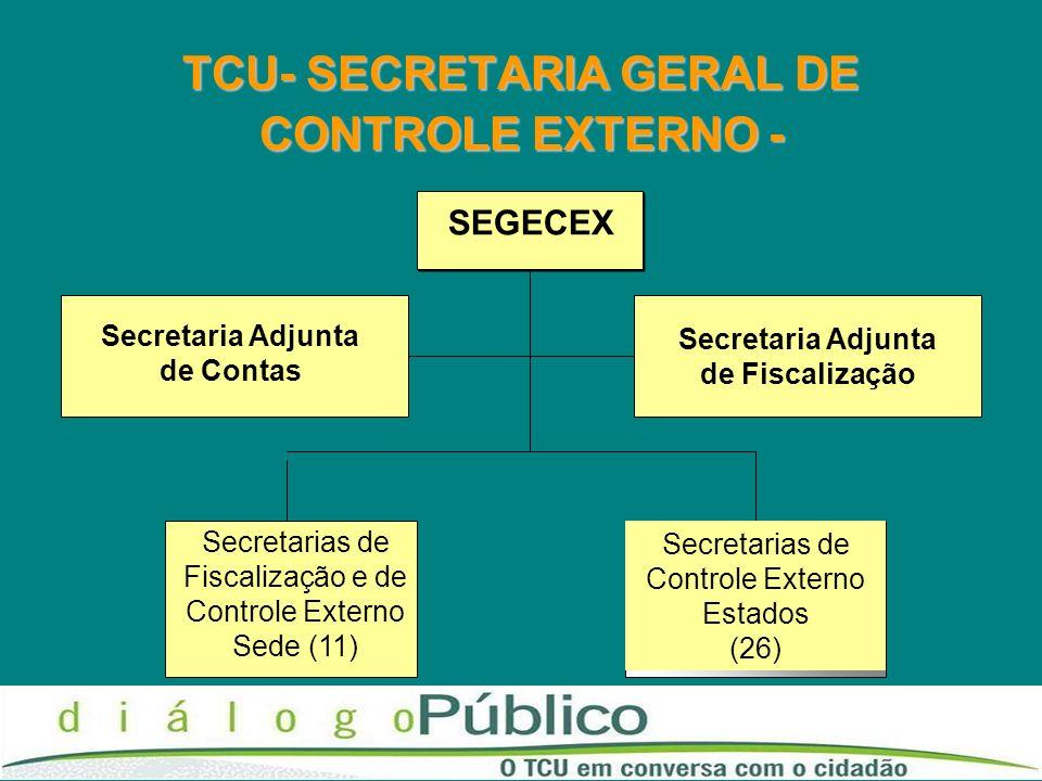 TCU- SECRETARIA GERAL DE CONTROLE EXTERNO -