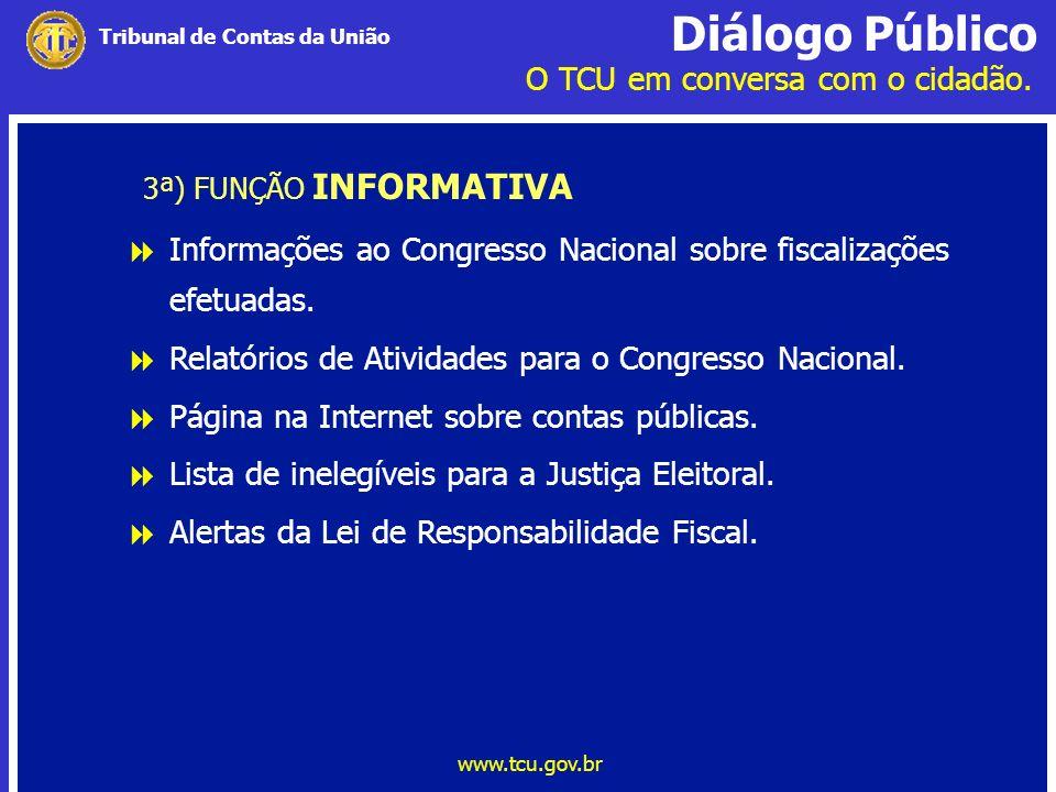 Informações ao Congresso Nacional sobre fiscalizações efetuadas.