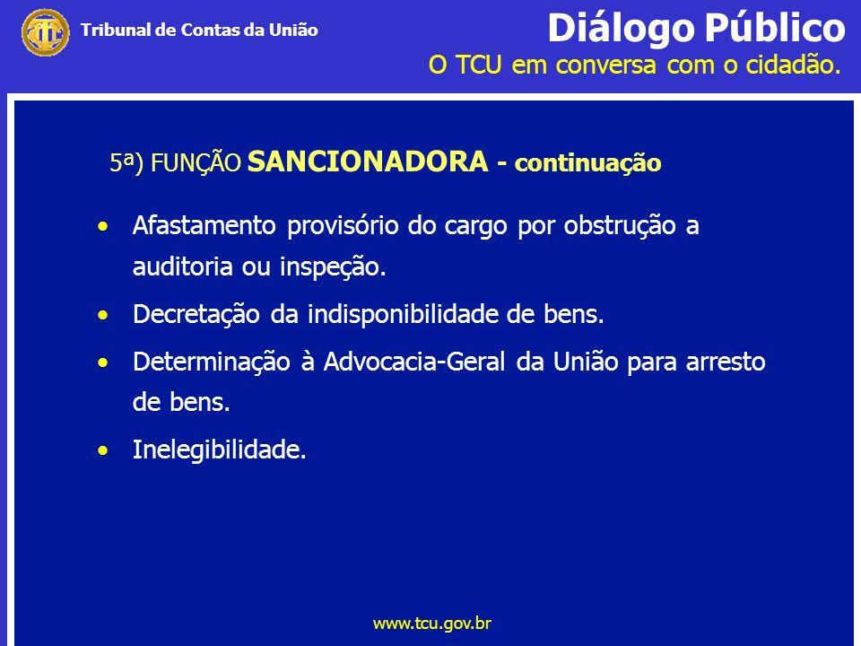 Afastamento provisório do cargo por obstrução a auditoria ou inspeção.