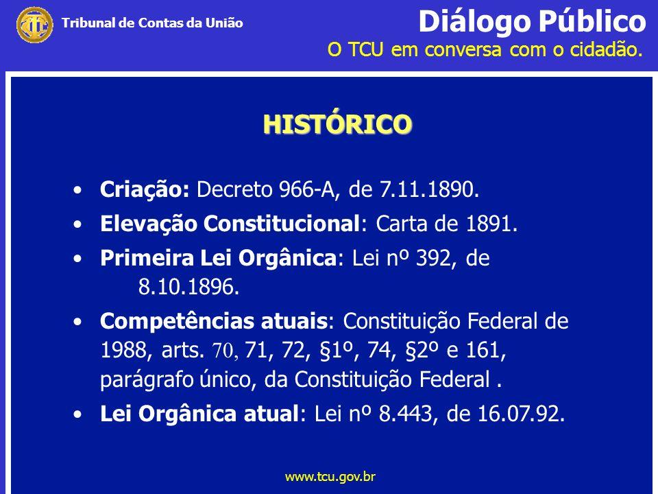 HISTÓRICO Criação: Decreto 966-A, de 7.11.1890.