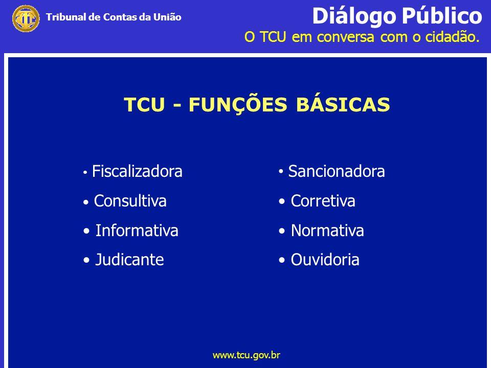 TCU - FUNÇÕES BÁSICAS Fiscalizadora Consultiva Informativa Judicante