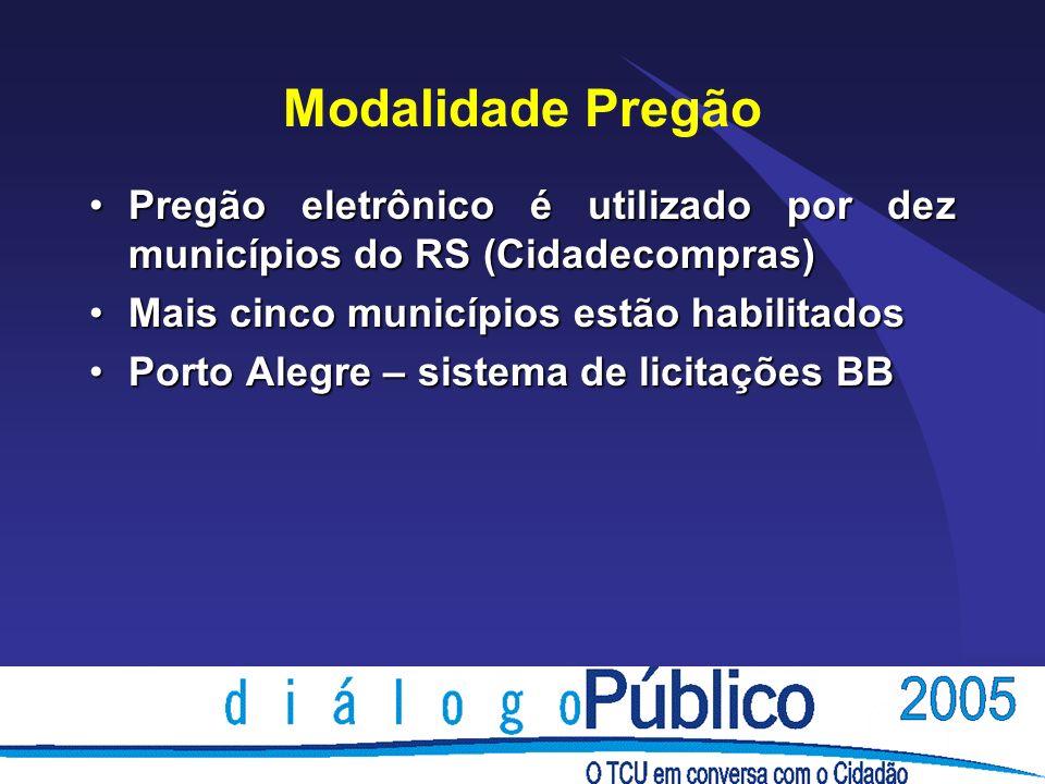 Modalidade Pregão Pregão eletrônico é utilizado por dez municípios do RS (Cidadecompras) Mais cinco municípios estão habilitados.