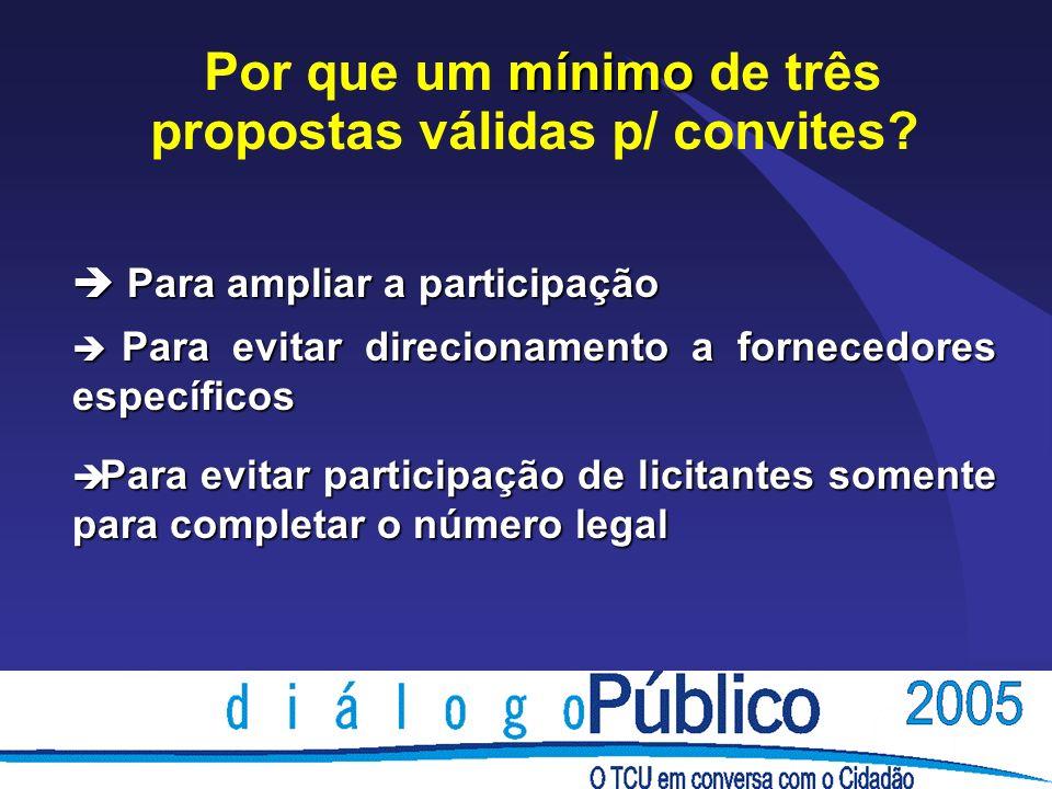 Por que um mínimo de três propostas válidas p/ convites