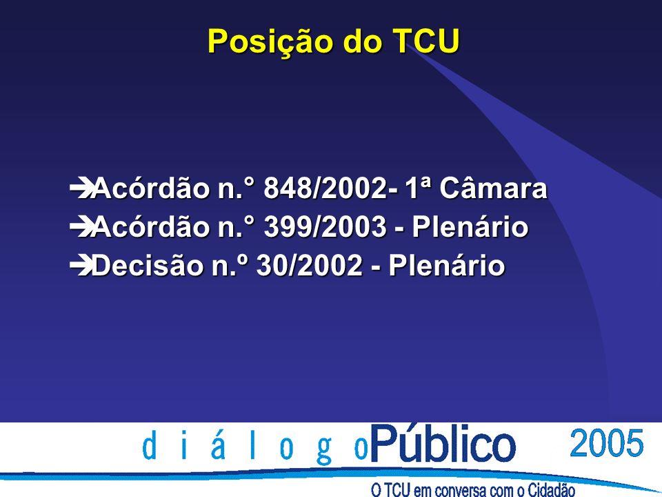 Posição do TCU Acórdão n.° 848/2002- 1ª Câmara