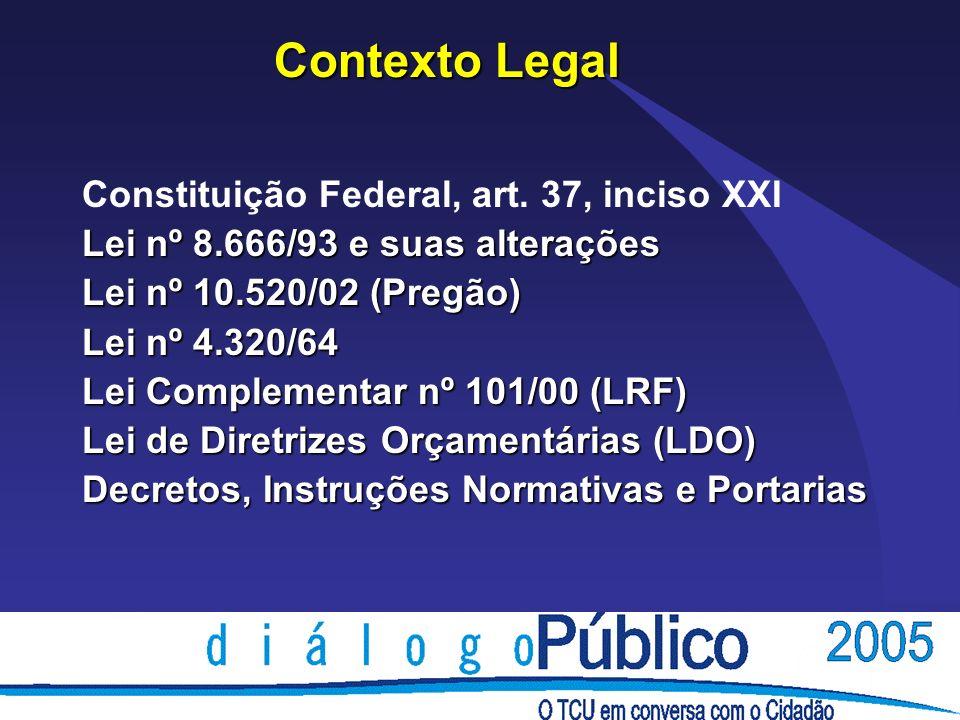 Contexto Legal Constituição Federal, art. 37, inciso XXI Lei nº 8