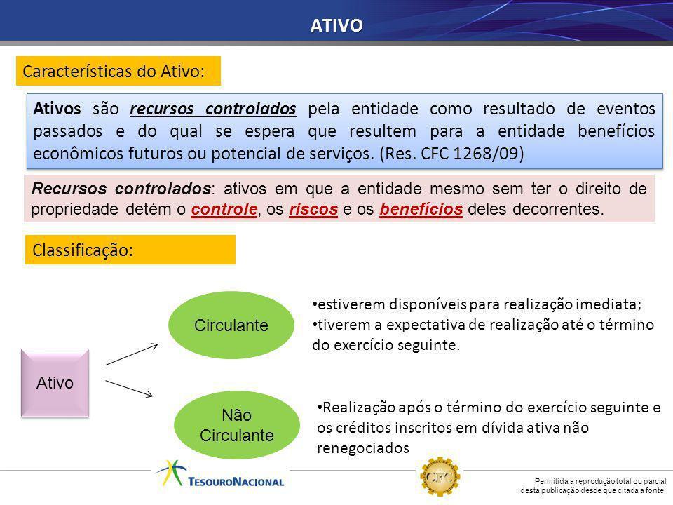 ATIVO Características do Ativo: