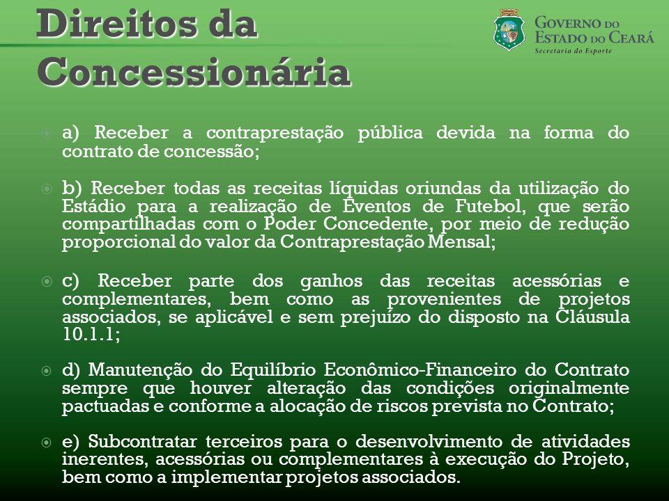 Direitos da Concessionária
