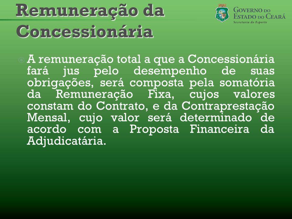 Remuneração da Concessionária