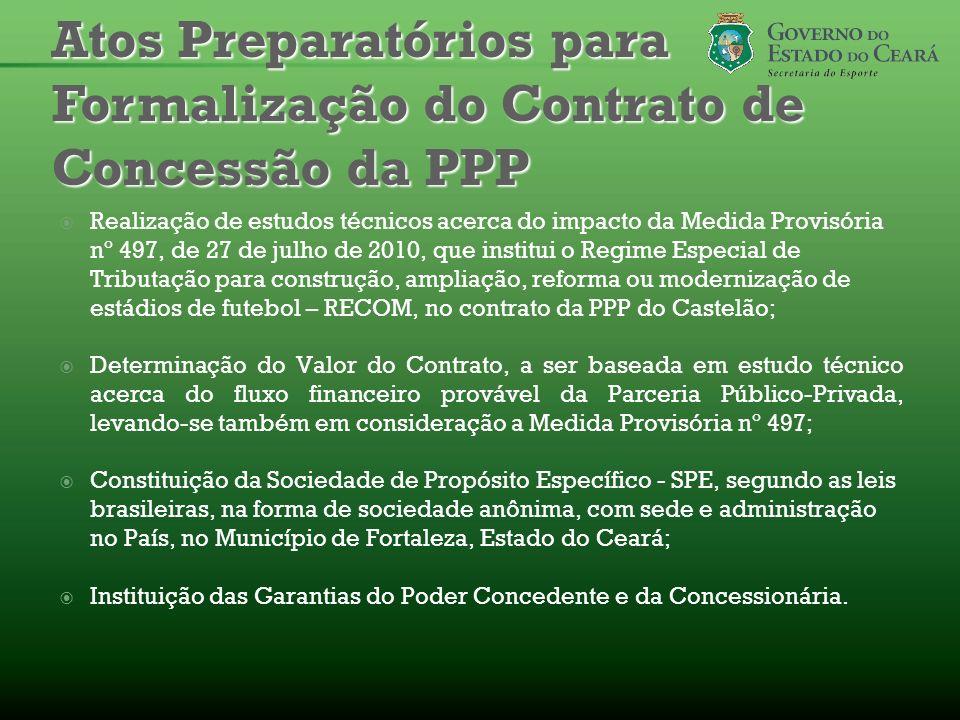 Atos Preparatórios para Formalização do Contrato de Concessão da PPP