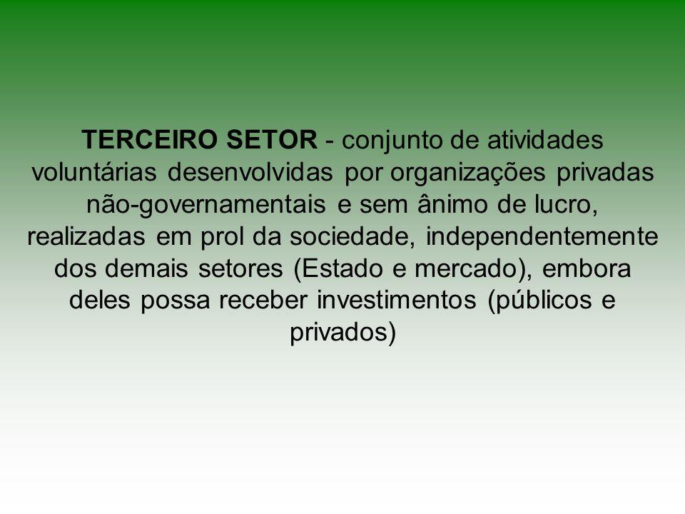 TERCEIRO SETOR - conjunto de atividades voluntárias desenvolvidas por organizações privadas não-governamentais e sem ânimo de lucro, realizadas em prol da sociedade, independentemente dos demais setores (Estado e mercado), embora deles possa receber investimentos (públicos e privados)