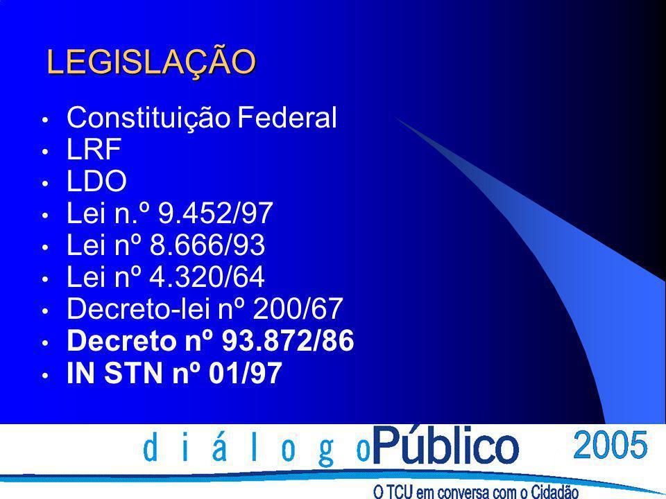 LEGISLAÇÃO Constituição Federal LRF LDO Lei n.º 9.452/97