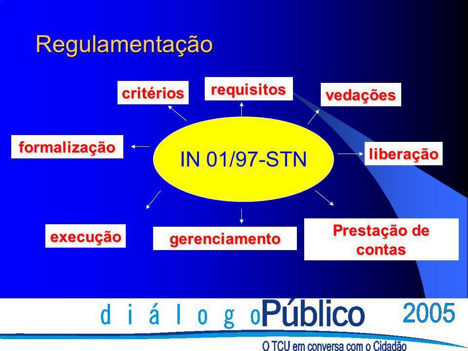 Regulamentação IN 01/97-STN requisitos critérios vedações formalização