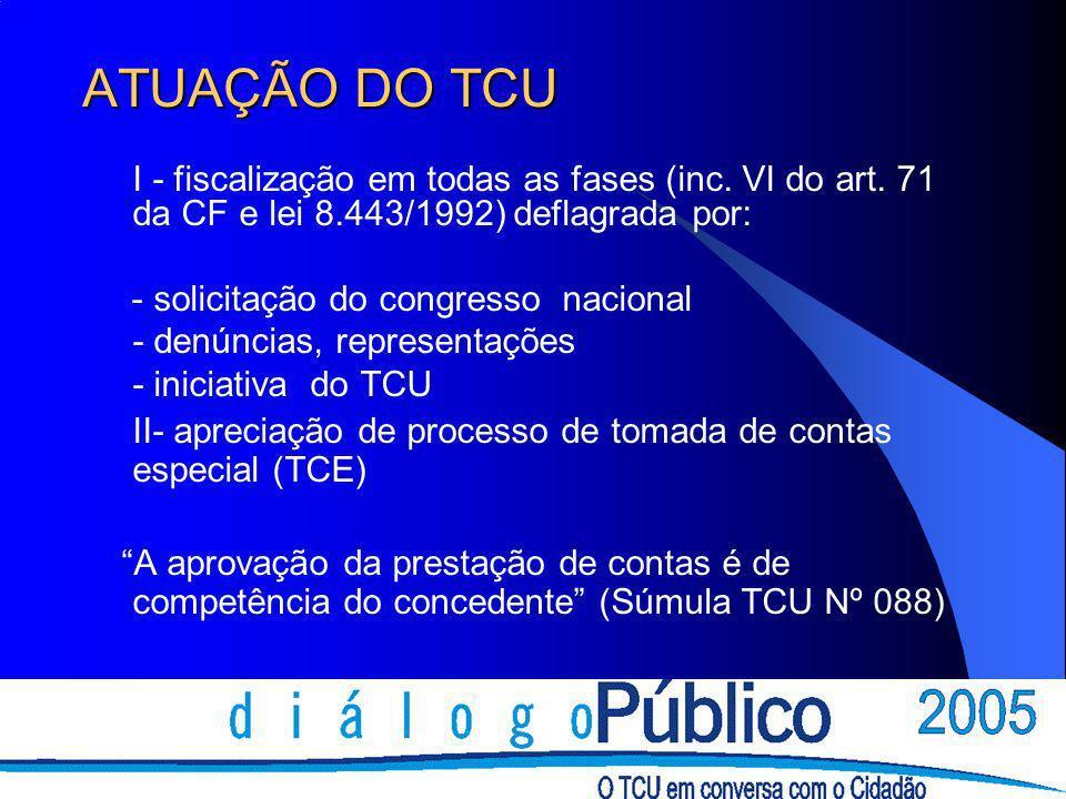 ATUAÇÃO DO TCU - solicitação do congresso nacional