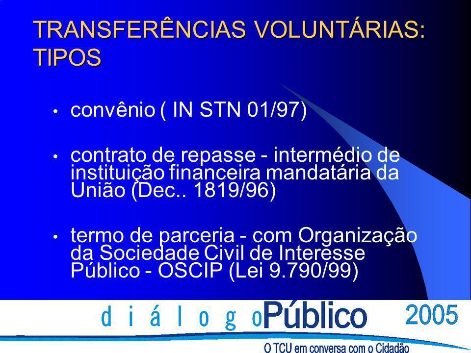 TRANSFERÊNCIAS VOLUNTÁRIAS: TIPOS