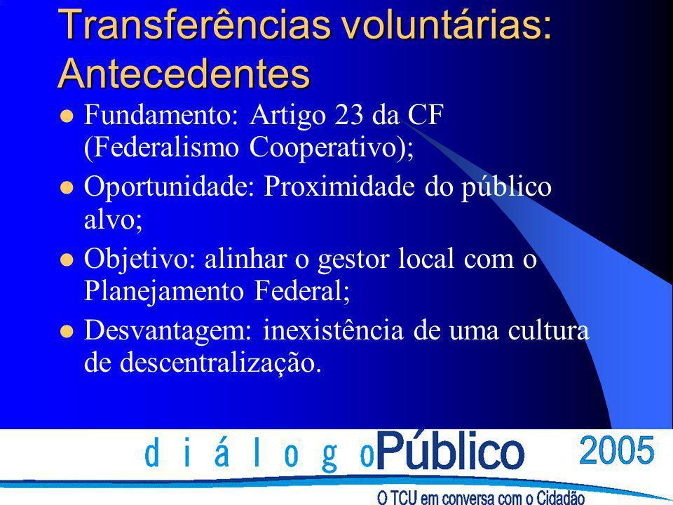 Transferências voluntárias: Antecedentes