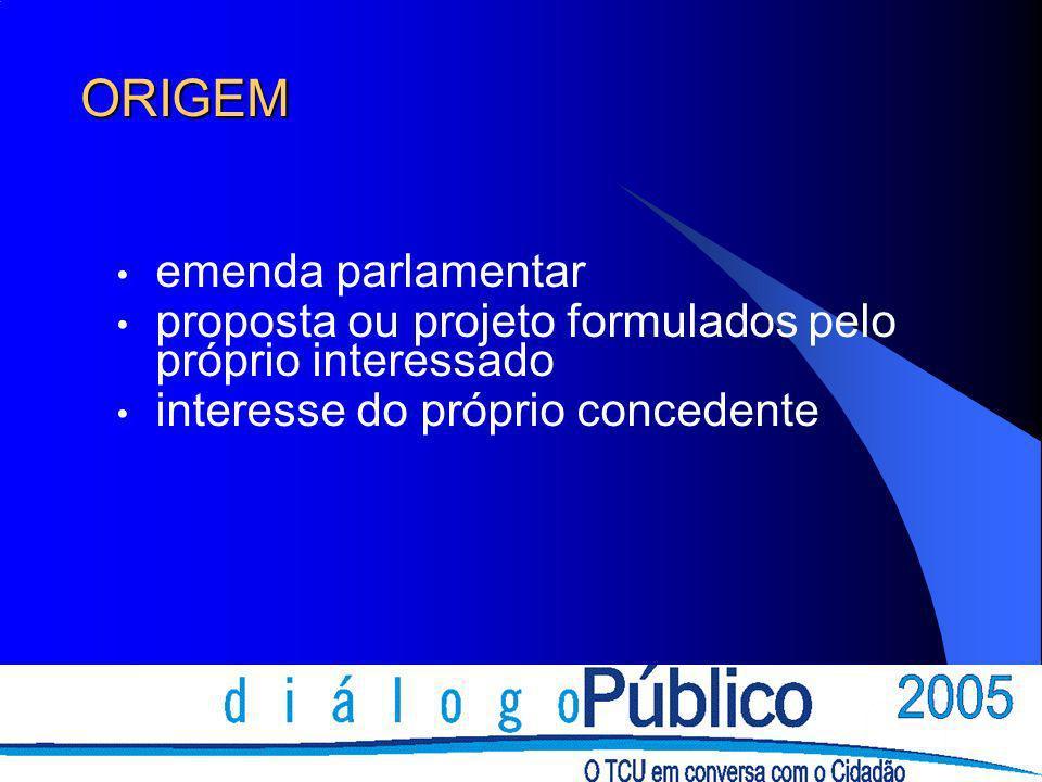 ORIGEM emenda parlamentar