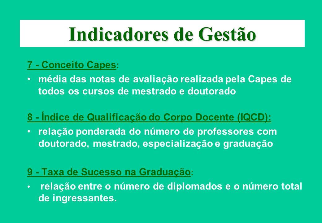 Indicadores de Gestão 7 - Conceito Capes: