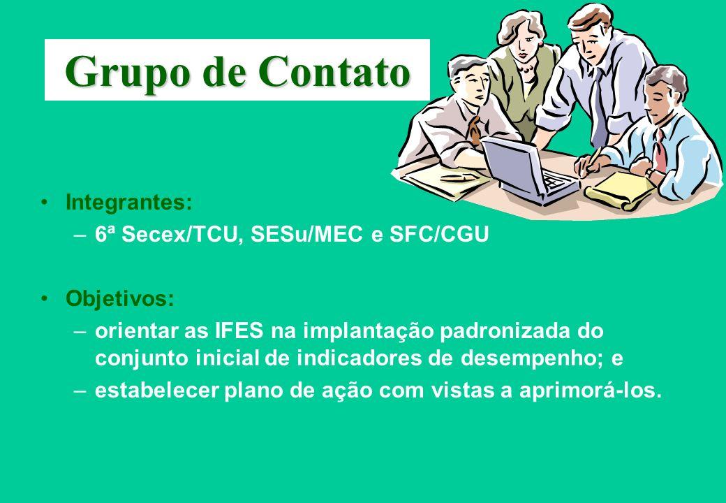 Grupo de Contato Integrantes: 6ª Secex/TCU, SESu/MEC e SFC/CGU