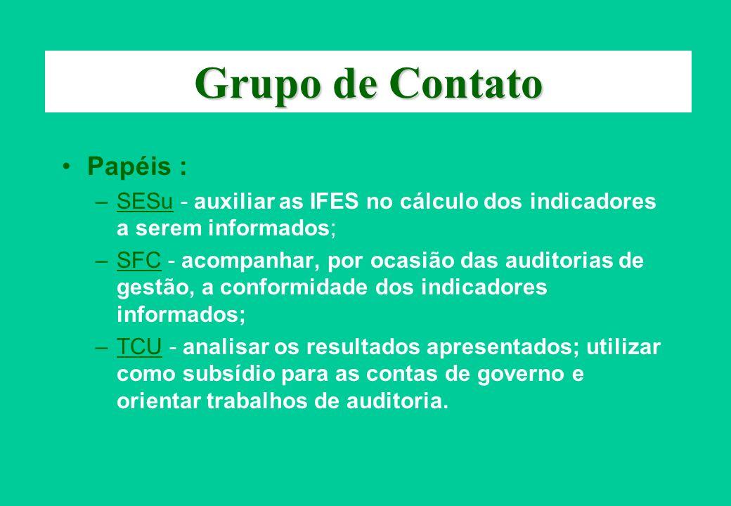 Grupo de Contato Papéis :