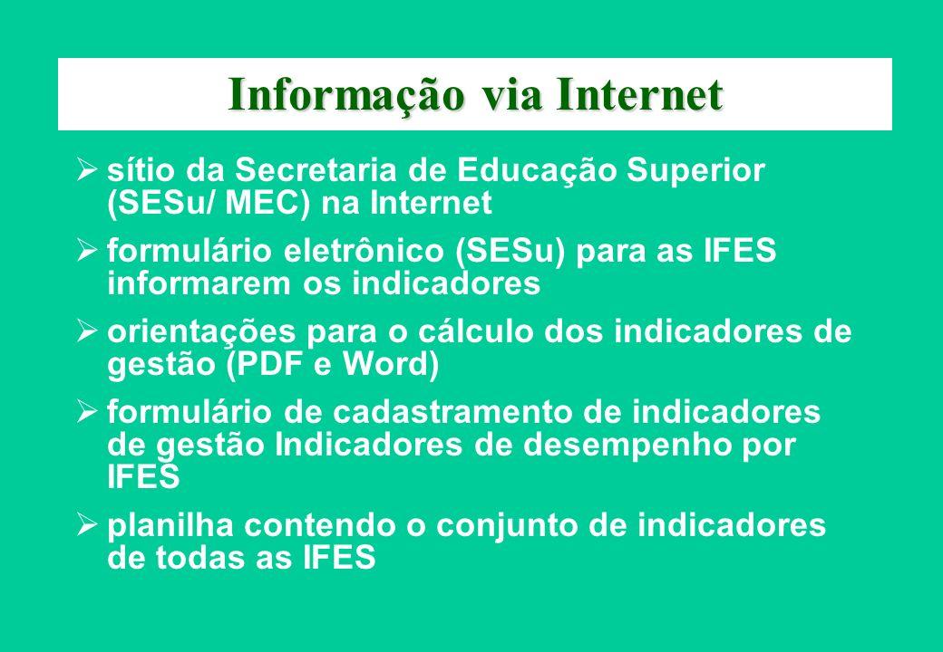 Informação via Internet