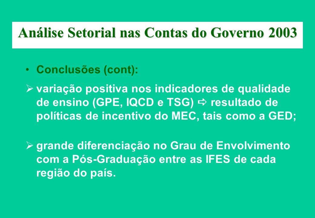 Conclusões - Contas de Governo