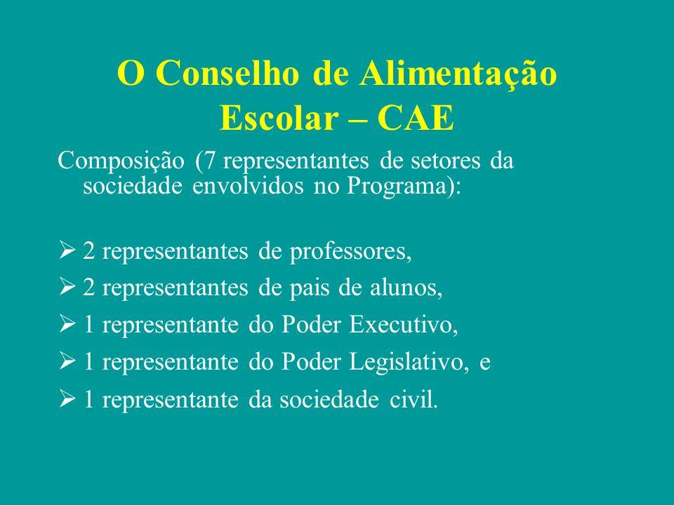 O Conselho de Alimentação Escolar – CAE
