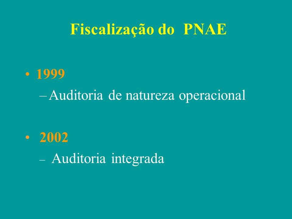 Fiscalização do PNAE 1999 Auditoria de natureza operacional 2002