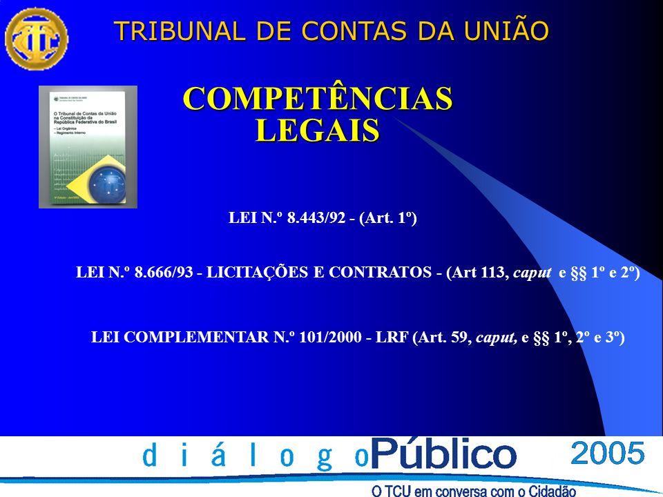 LEI COMPLEMENTAR N.º 101/2000 - LRF (Art. 59, caput, e §§ 1º, 2º e 3º)