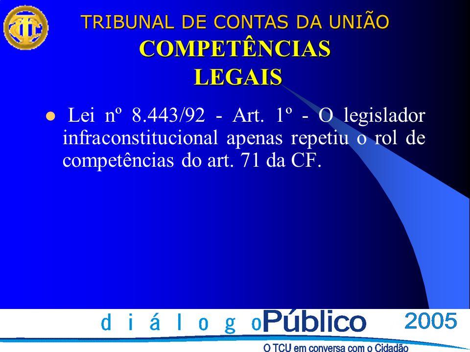 COMPETÊNCIAS LEGAIS Lei nº 8.443/92 - Art.