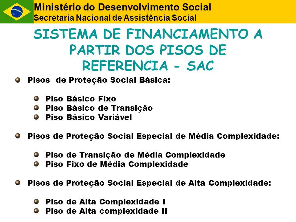 SISTEMA DE FINANCIAMENTO A PARTIR DOS PISOS DE REFERENCIA - SAC