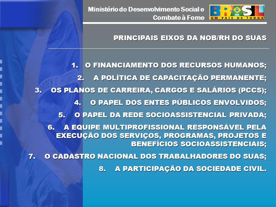 PRINCIPAIS EIXOS DA NOB/RH DO SUAS