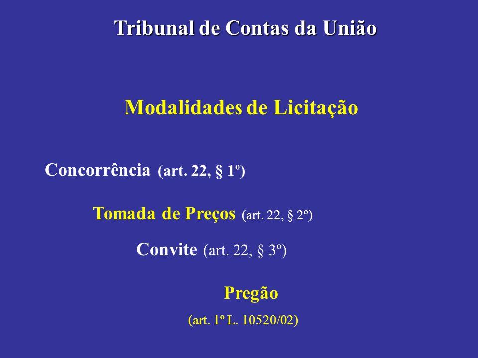 Tribunal de Contas da União Modalidades de Licitação