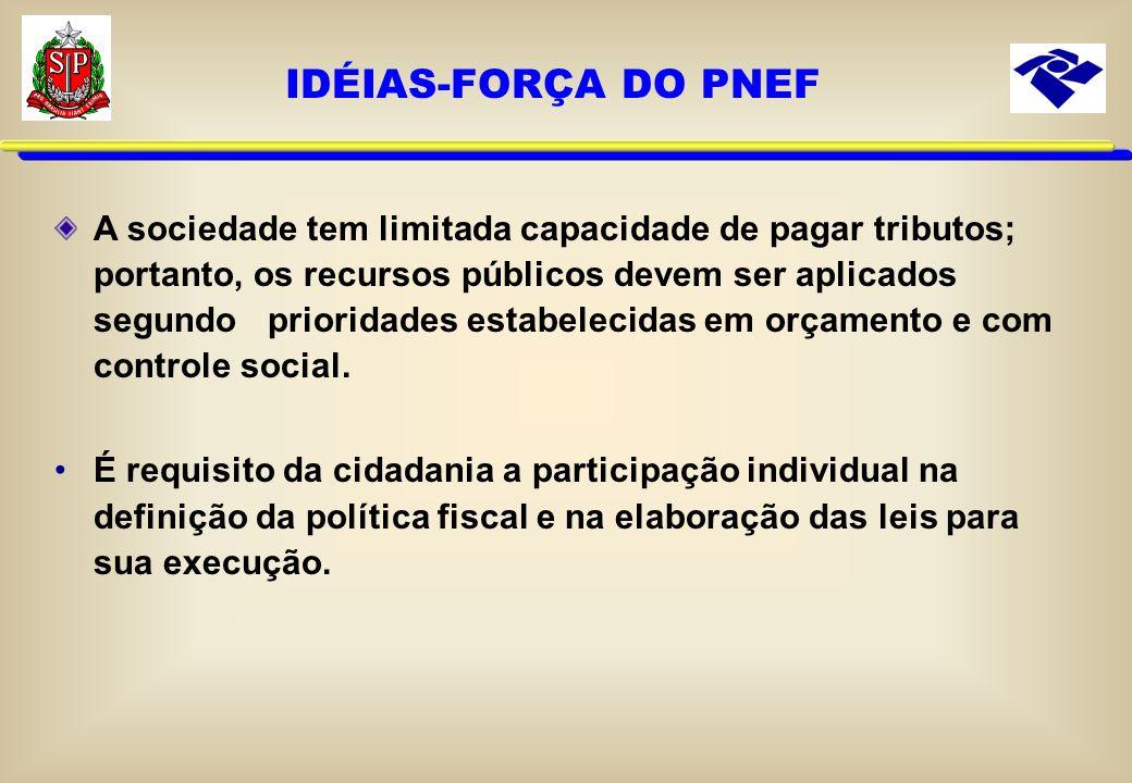 IDÉIAS-FORÇA DO PNEF