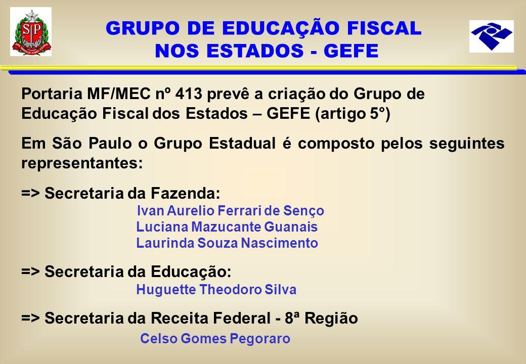 GRUPO DE EDUCAÇÃO FISCAL NOS ESTADOS - GEFE