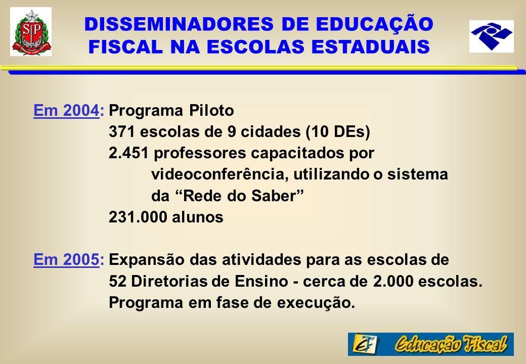 DISSEMINADORES DE EDUCAÇÃO FISCAL NA ESCOLAS ESTADUAIS