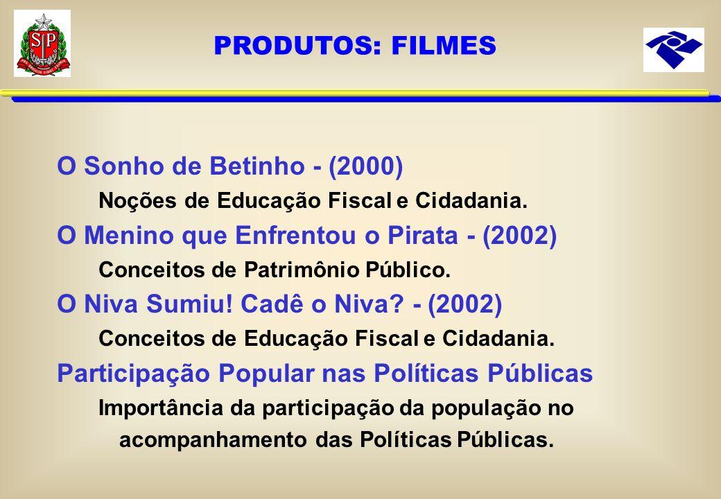 PRODUTOS: FILMES O Sonho de Betinho - (2000)