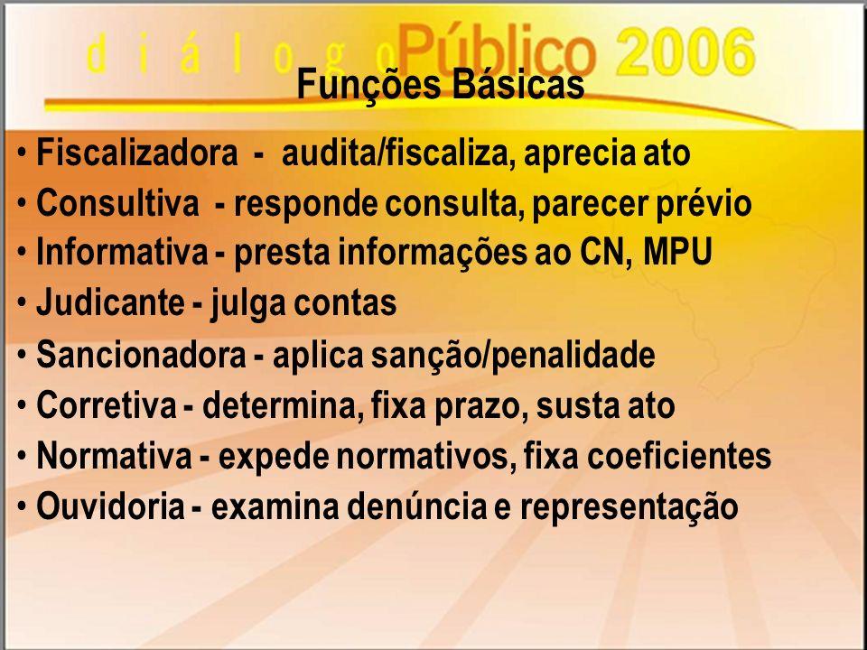 Funções Básicas Fiscalizadora - audita/fiscaliza, aprecia ato
