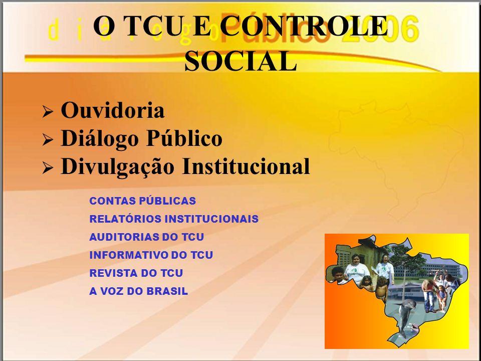 O TCU E CONTROLE SOCIAL  Ouvidoria  Diálogo Público