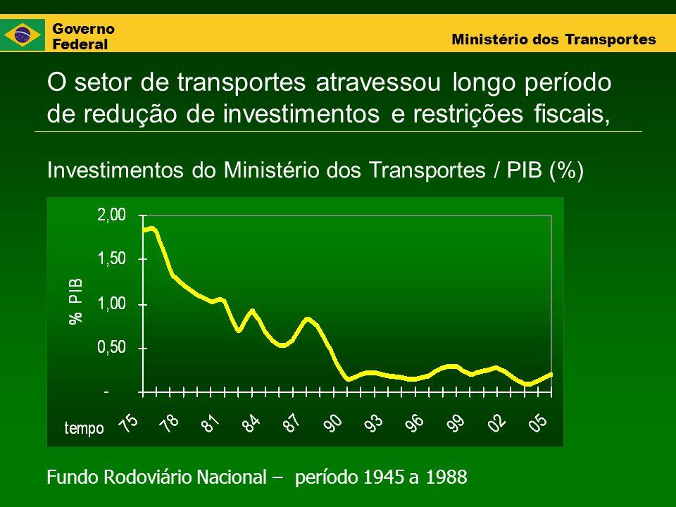 O setor de transportes atravessou longo período de redução de investimentos e restrições fiscais,